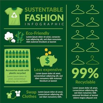 Infográfico de moda sustentável desenhado à mão plana