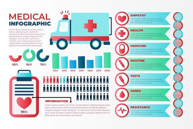 Infográfico de modelo de saúde médico
