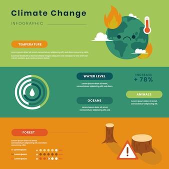Infográfico de mudança climática desenhado à mão