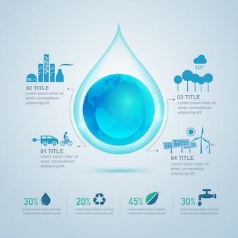 Infográfico de mundo de ecologia