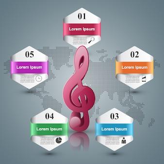 Infográfico de música