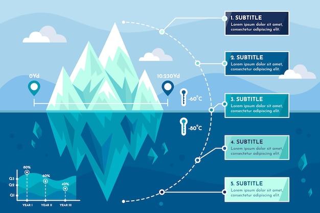 Infográfico de natureza com informações de iceberg