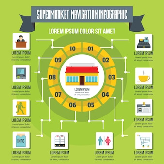 Infográfico de navegação de supermercado, estilo simples