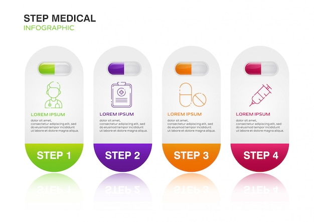 Infográfico de negócio médico de passo