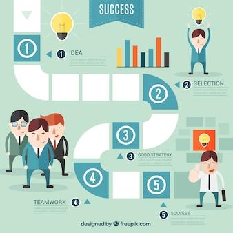 Infográfico de negócios bem sucedido