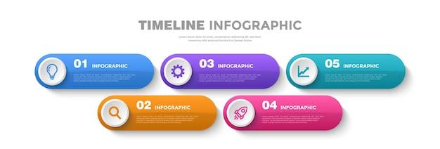 Infográfico de negócios com cronograma de 5 etapas
