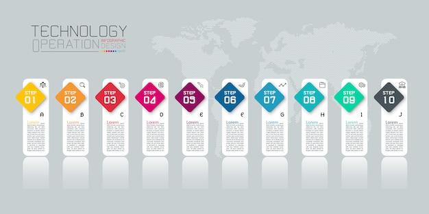 Infográfico de negócios com dez etapas.