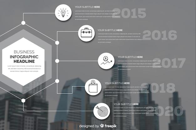 Infográfico de negócios com estatísticas e fundo da cidade