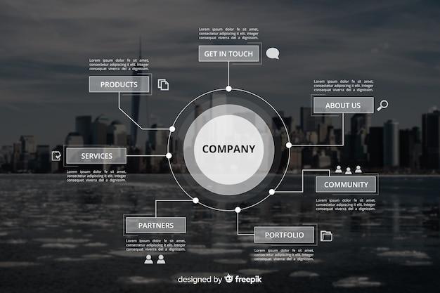 Infográfico de negócios com foto