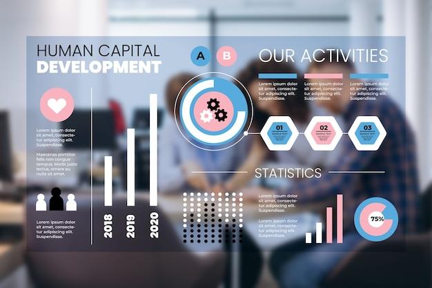 Infográfico de negócios com modelo de foto