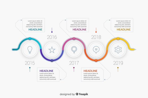 Infográfico de negócios da linha do tempo