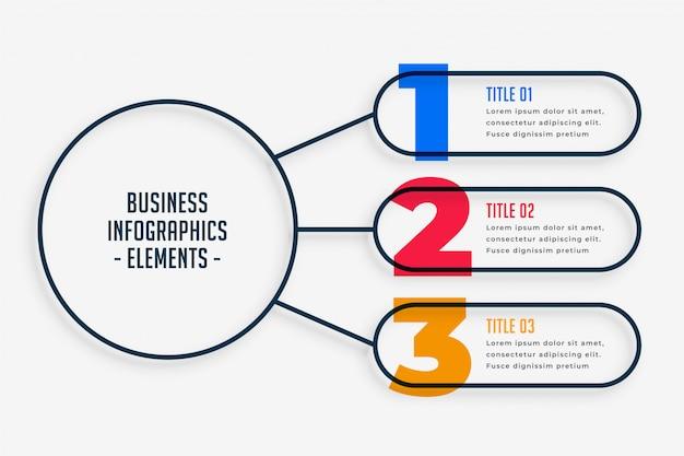 Infográfico de negócios de marketing com três etapas