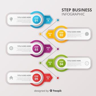 Infográfico de negócios passo