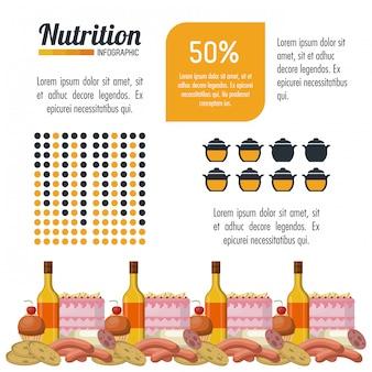 Infográfico de nutrição e comida