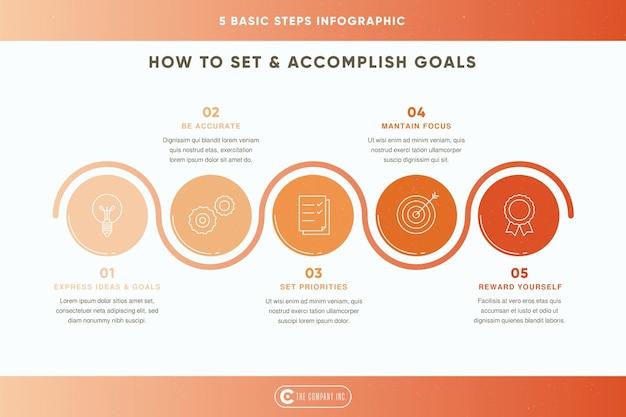 Infográfico de objetivos