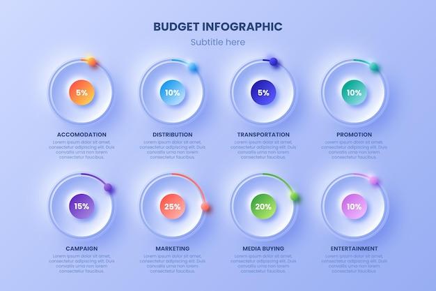 Infográfico de orçamento colorido