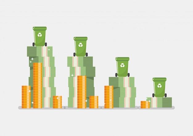 Infográfico de orçamento de gerenciamento de resíduos