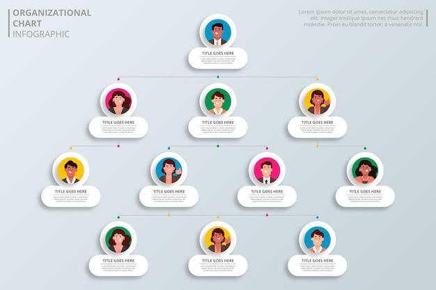 Infográfico de organograma plano
