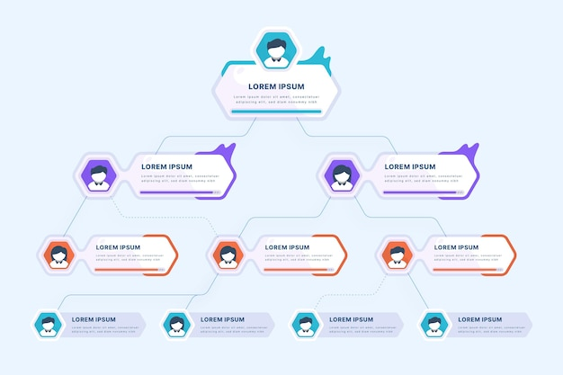 Infográfico de organograma