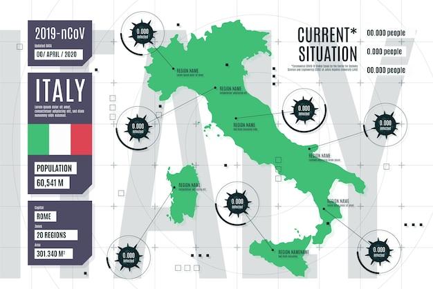 Infográfico de pandemia de coronavírus na itália