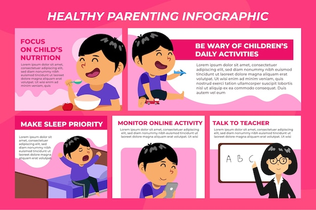 Infográfico de parentalidade saudável para crianças