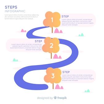 Infográfico de passo numerado plana colorido