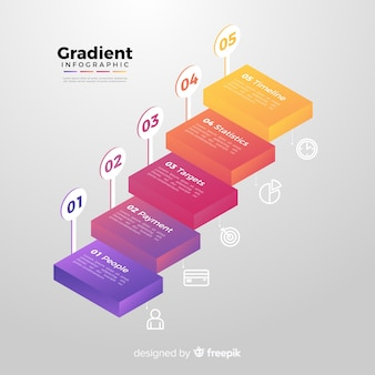 Infográfico de passos de gradientes