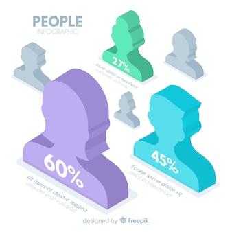 Infográfico de pessoas