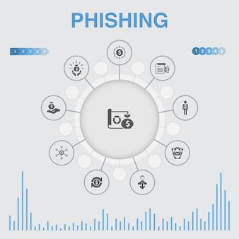 Infográfico de phishing com ícones. contém ícones como ataque, hacker, crime cibernético, fraude