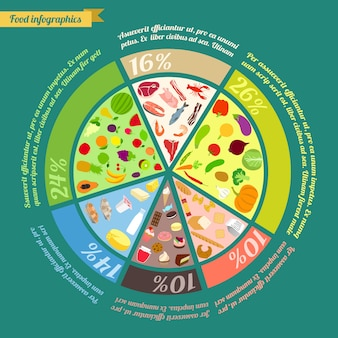 Infográfico de pirâmide alimentar
