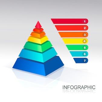 Infográfico de pirâmide colorido