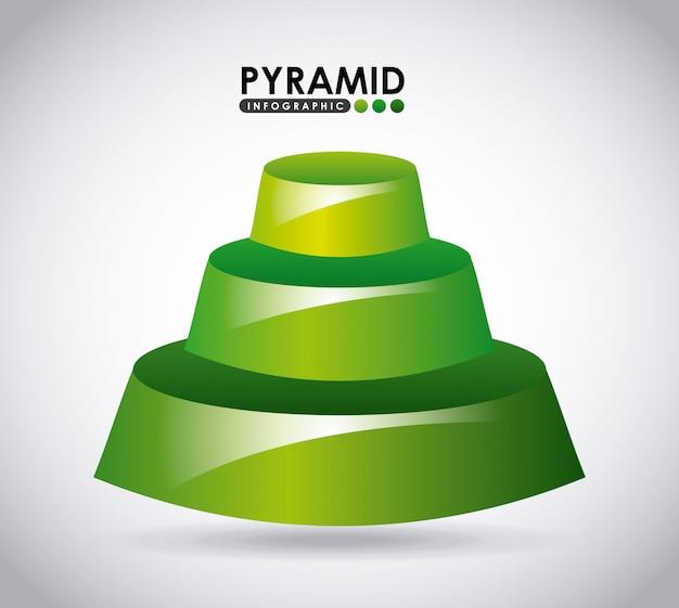 Infográfico de pirâmide