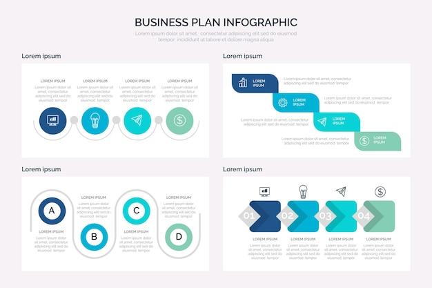 Infográfico de plano de negócios