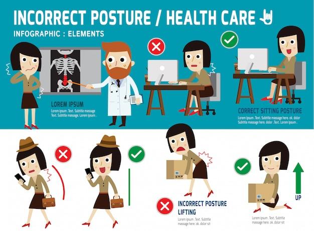 Infográfico de postura correta e incorreta