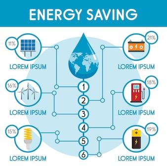 Infográfico de poupança de energia.