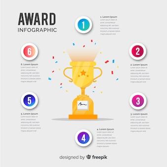 Infográfico de prêmio