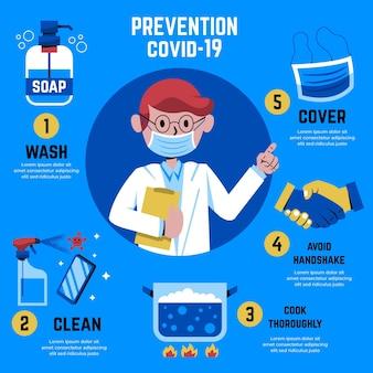 Infográfico de prevenção de coronavírus com médico