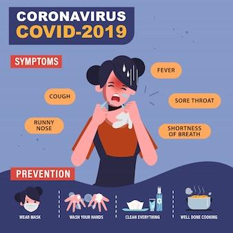 Infográfico de prevenção de coronavírus. lutar contra a doença do vírus covid-19. infográfico de máscara vestindo mulher. sintomas e prevenção.