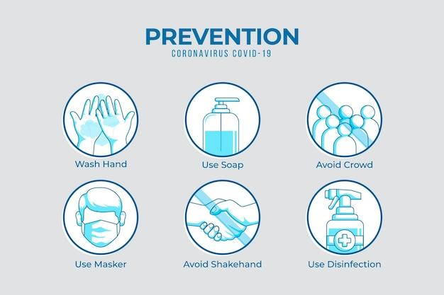 Infográfico de prevenção de prós e contras
