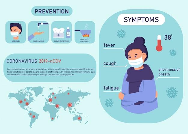 Infográfico de prevenção e sintomas de coronavírus 2019. casos 2019-ncov em todo o mundo. ilustração