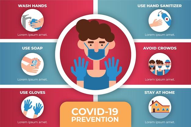Infográfico de prevenção fica em casa