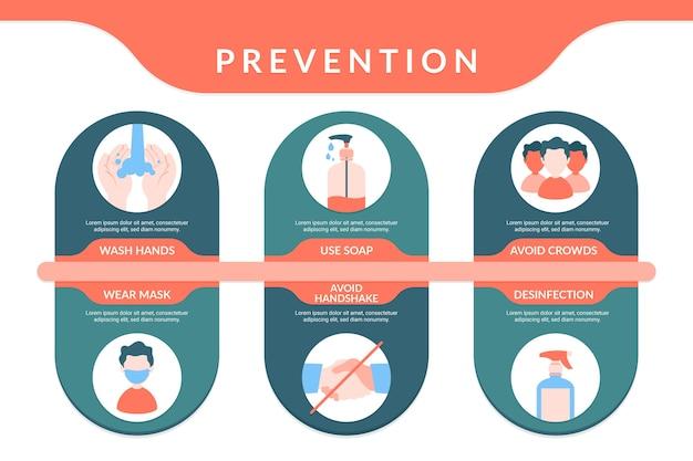 Infográfico de prevenção limpa e lava as mãos