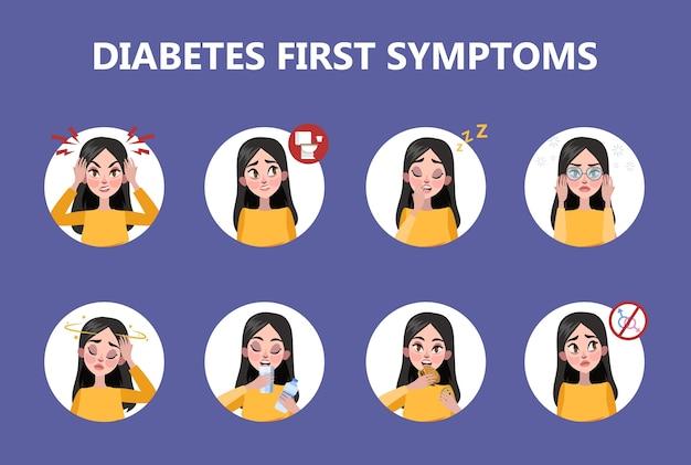 Infográfico de primeiros sinais e sintomas de diabetes. problemas