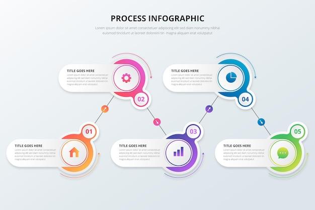 Infográfico de processo de gradiente