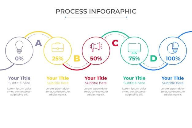 Infográfico de processo