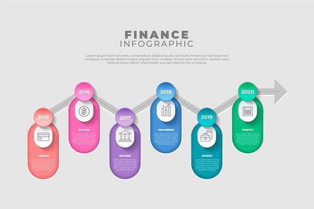 Infográfico de progresso de finanças