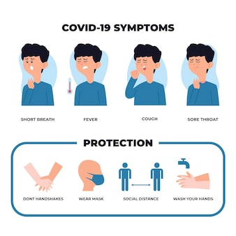 Infográfico de proteção de coronavírus com menino