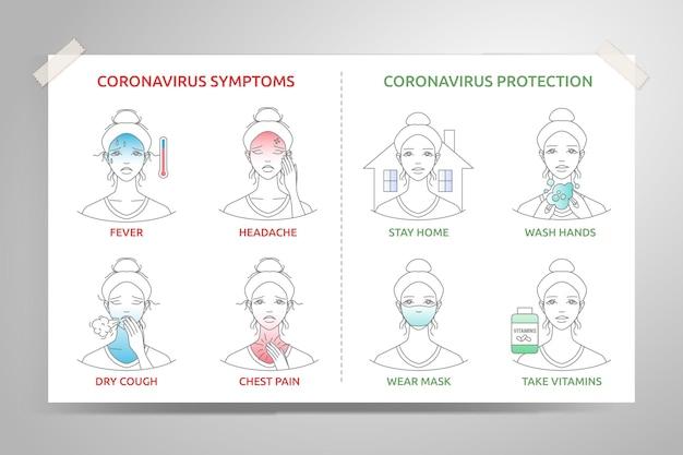 Infográfico de proteção de coronavírus