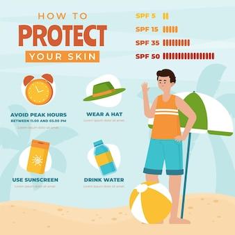 Infográfico de proteção solar de verão em design plano