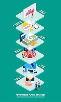 Infográfico de publicidade